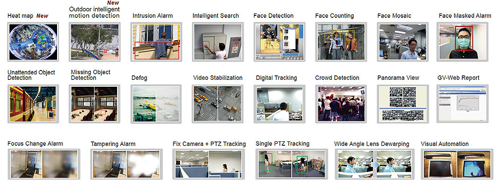 Surveillance DVR's | Technology, At the Speed of Life!